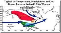 typical-winter-pattern-during-el-nino1