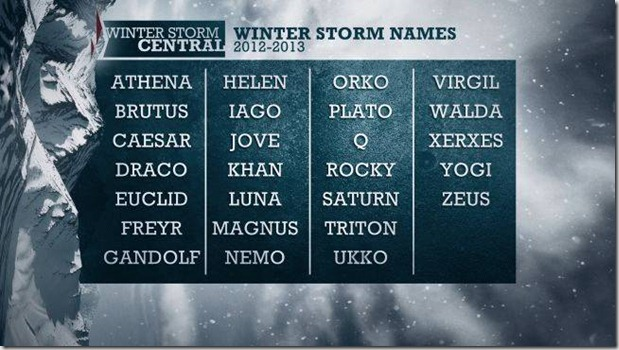 naming-winter-storms_650x366
