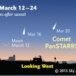 PanSTARRS_finder_large_thumb.jpg