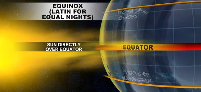 Equinox-Fall.png